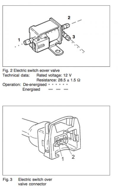 ECU Reverse Engineering | DiscoTD5 com